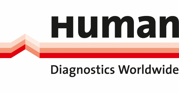 High quality in vitro diagnostic products - HUMAN